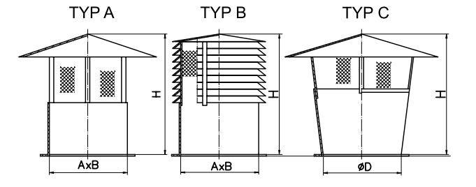 Typy czerpni dachowych