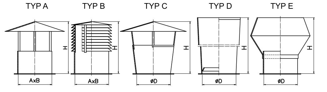 Typy wyrzutni dachowych