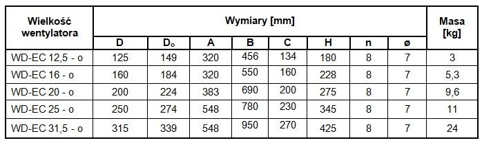 Wymiary gabarytowe WD-EC-o